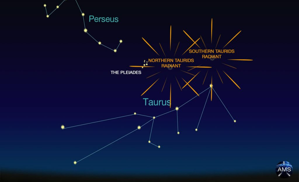 The taurid Meteor Shower